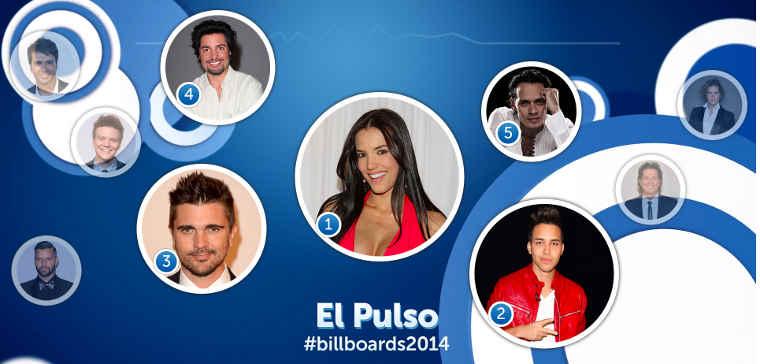 Telemundo Social TV for the Billboard Latin Music Awards